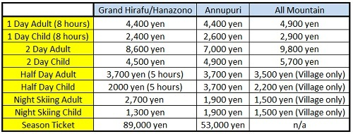 snowcam-niseko prices