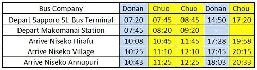 niseko bus schedule-2